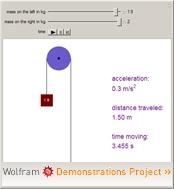 Wolframdemonstration: Atwood's Machine