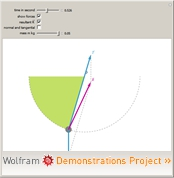 Wolframdemonstration: Forces on a Pendulum