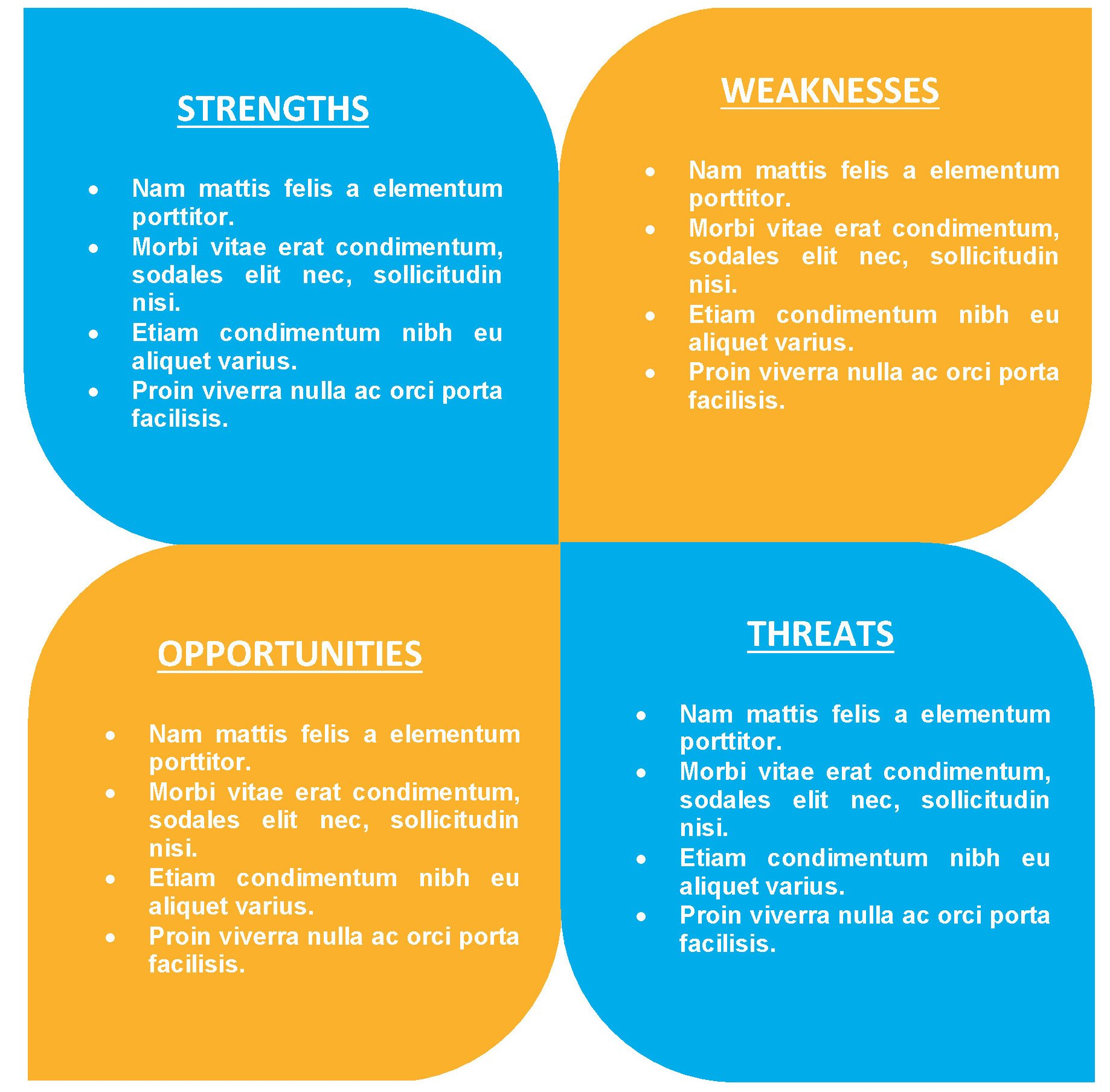 swot template for word images template design ideas