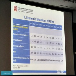 aim-chinainglobaleconomy-stats6