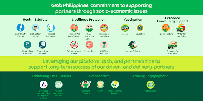 Grab PH remain committed in supporting Filipinos amidst tighter lockdowns