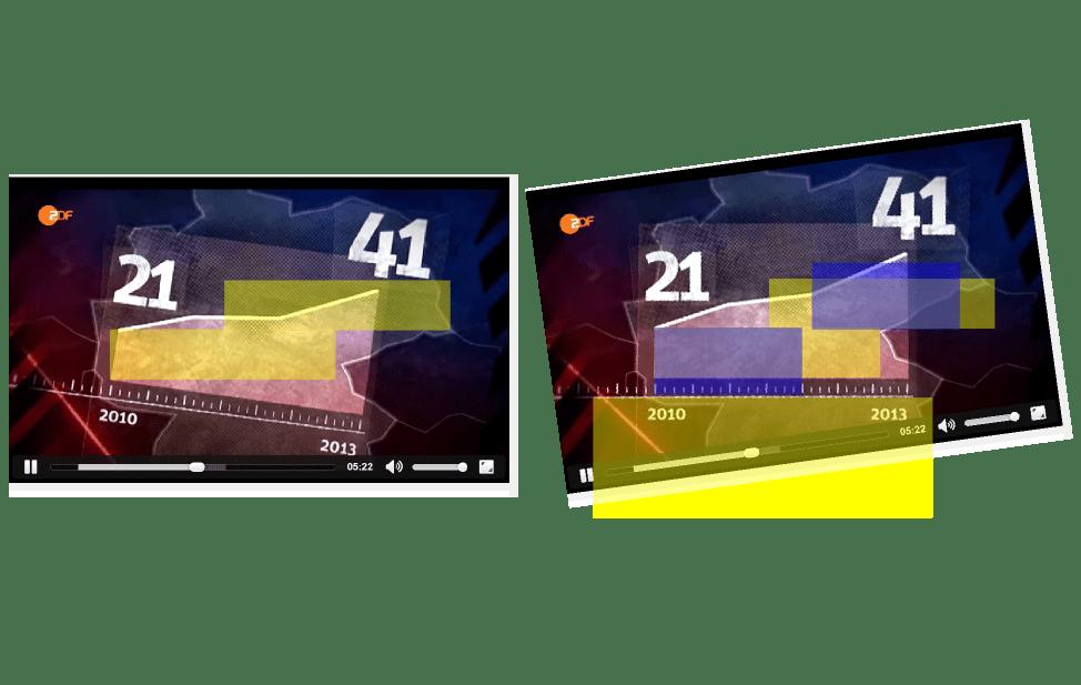 Als-ob-Information (1/2)