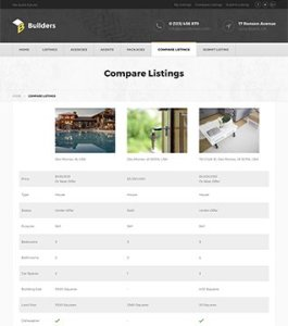 Build real estate listings business website with WordPress plugin 4