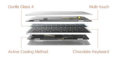 z7oynu7kfogrw2k8edqy - GPD Pocket2: 7.0-inch UMPC Laptop with WIN10 OS