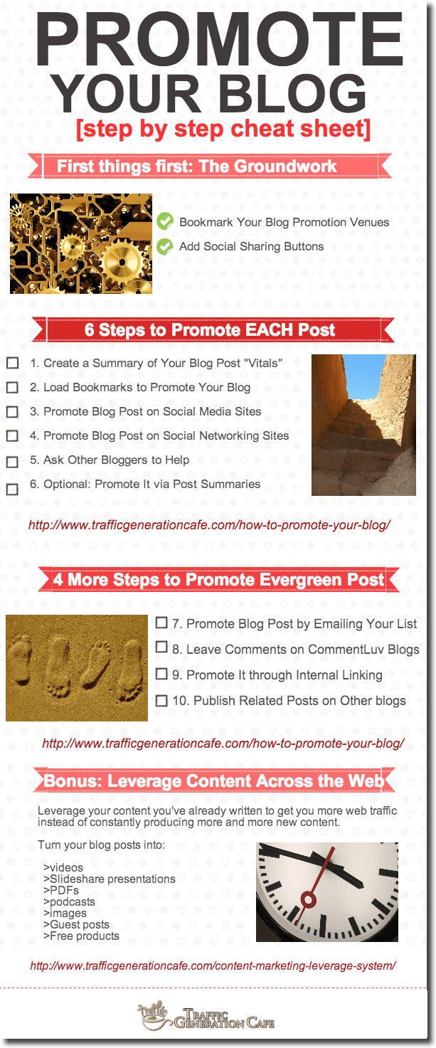 How to Promote Your Blog 1