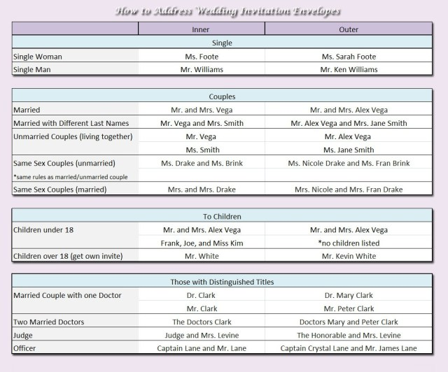 How Do You Address Wedding Invitations How To Address Wedding Invitations