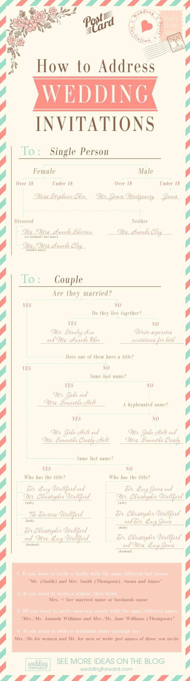How To Address A Wedding Invitation 5 Main Rules How To Address Wedding Invitations Wedding Forward