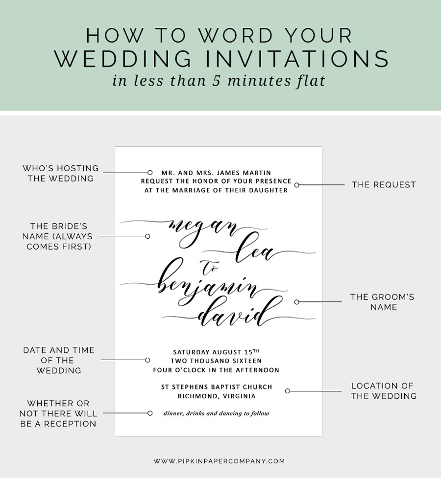 How To Address A Wedding Invitation How To Write Your Wedding Invitation Message Pipkin Paper Company