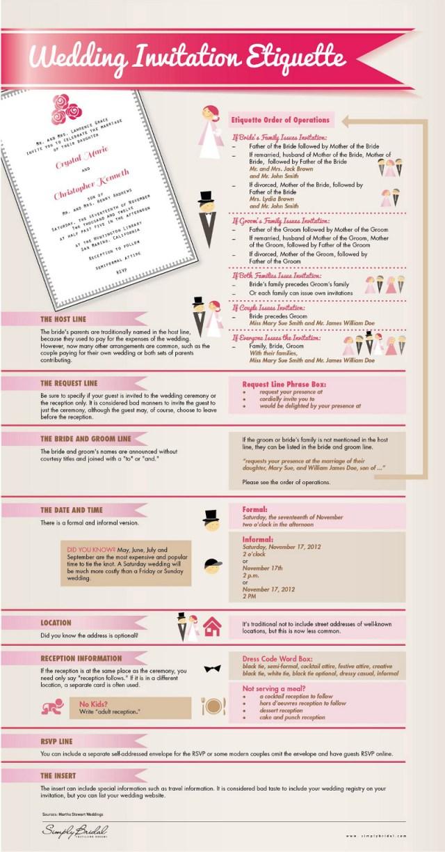 Wedding Invitation Examples 13 Lds Temple Invitation Wording Examples Ideas Brandongaille