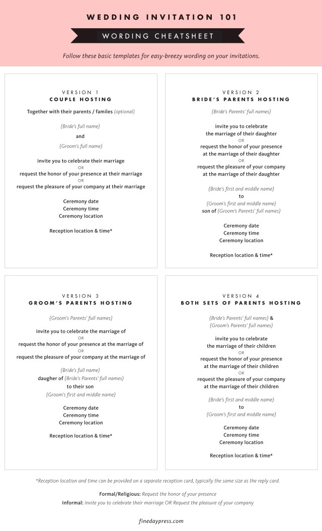 Wedding Invitation Wording Etiquette Wedding Invitation Wording And Etiquette