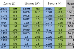 Resistors_Dimension-2_WM