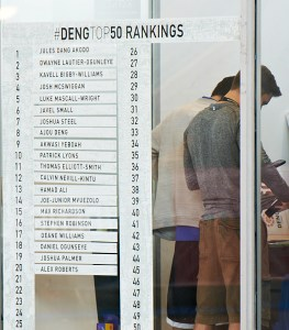 Deng Top 20 Rankings Day 3