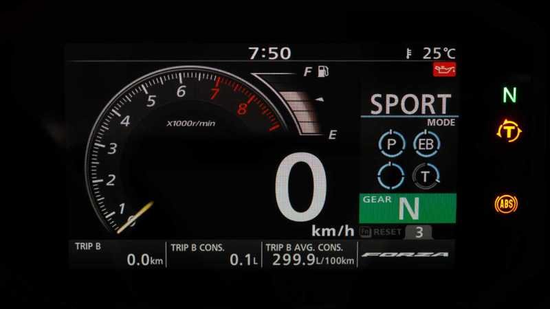Honda forza ekran