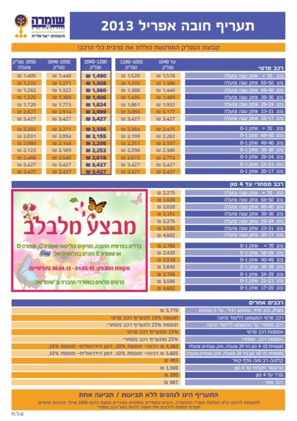 תעריף ביטוחי חובה שומרה חברה לביטוח אפריל 2013_001