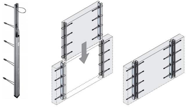 петлевые соединения сборных железобетонных конструкций HALFEN HLB Loop Box