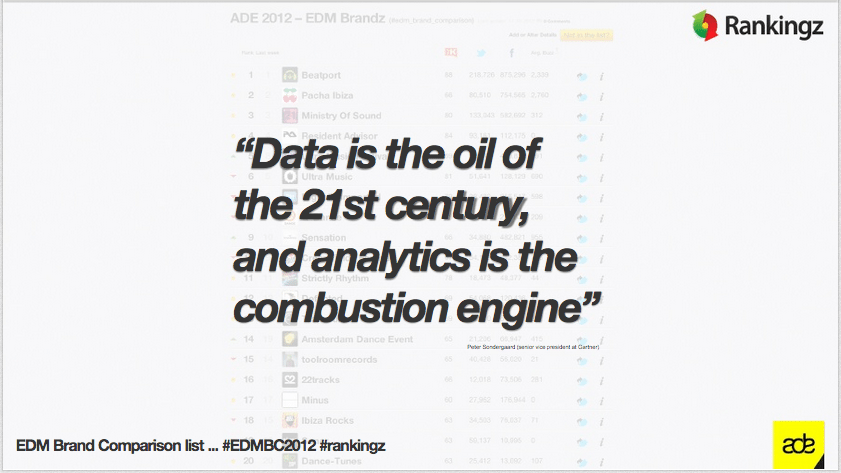 Data is the new oil ...