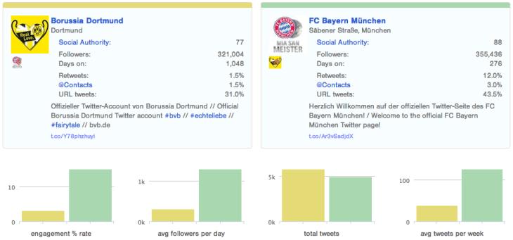 Bayern wint Champions League 2013