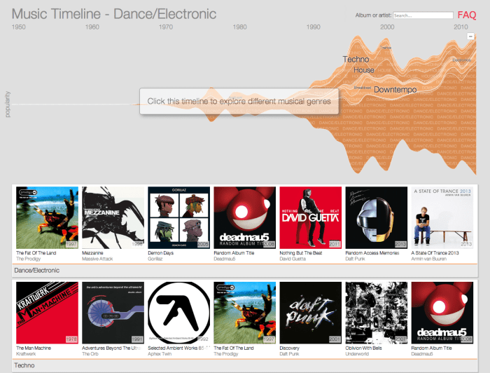 Music Timeline - Dance-Electronic
