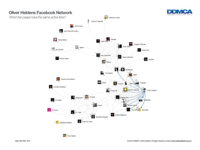 Oliver Heldens Facebook Network.001