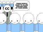 creativecommonsvideo