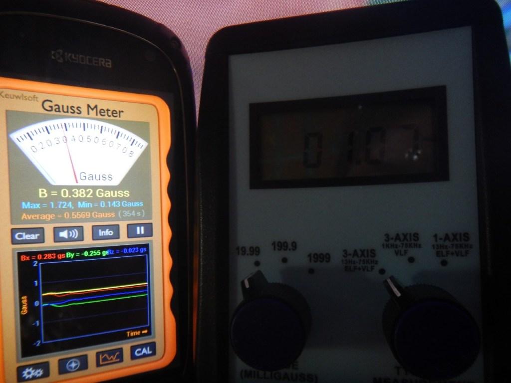 電磁波測定アプリGauss Meterと実際の電磁波測定器の比較写真(テレビ)