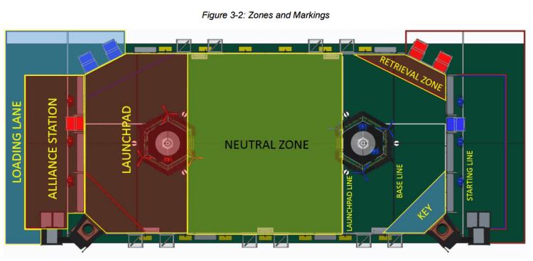 Figure 3-2: Zones and Markings