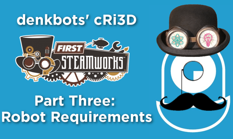 denkbots' cRi3D PartThree: Robot Requirements