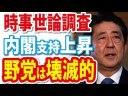 【野党壊滅状態】安倍内閣支持率41.7%(+3.2) 7ヶ月ぶりに不支持を逆転の画像