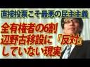 【竹田恒泰】沖縄県民投票、全有権者の6割が辺野古移設に『反対』しなかった件の画像