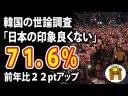 【朗報?】韓国の世論調査「日本の印象良くない」が71.6%の画像