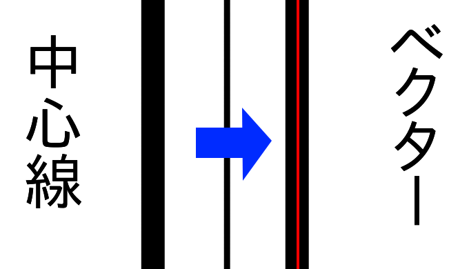 ベクター中心線