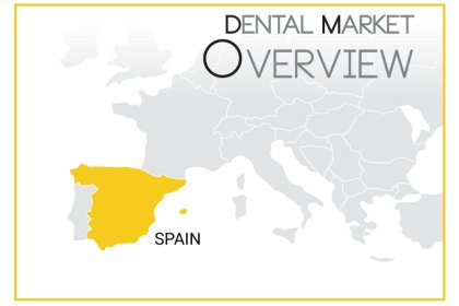 DentalMarketOverviewSpain