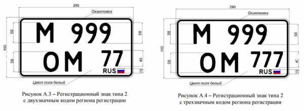 Размеры автомобильного номера