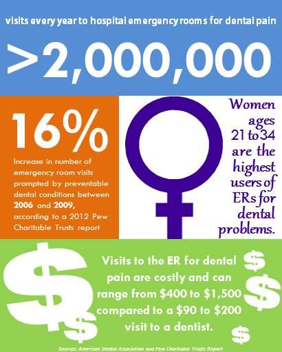 A better option – Dentistry Insider