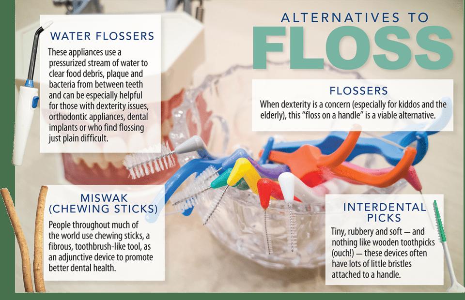 Flossing alternatives