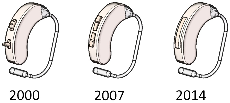 Hearing aids user interface timeline