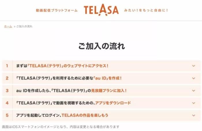 TELASA加入の流れ