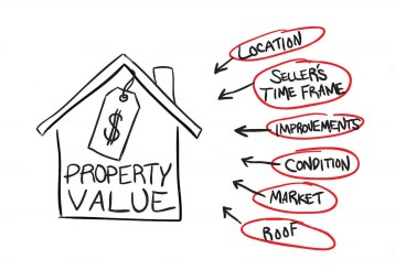 property-value-flow-chart-17656805