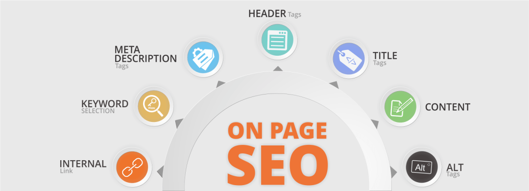 Additional On-Site SEO Elements