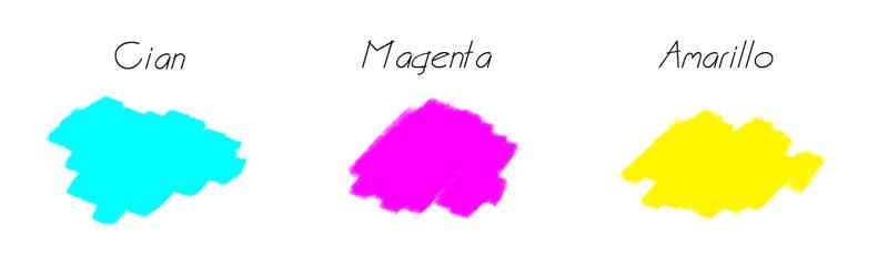 colores pigmento primarios
