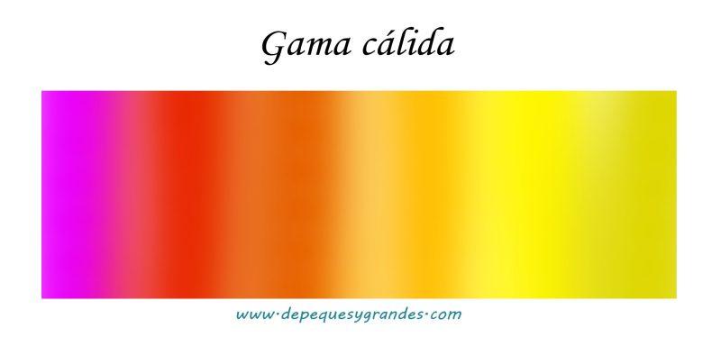 Colores calidos cuales son trendy colores clidos with colores calidos cuales son colores - Todos los colores calidos ...