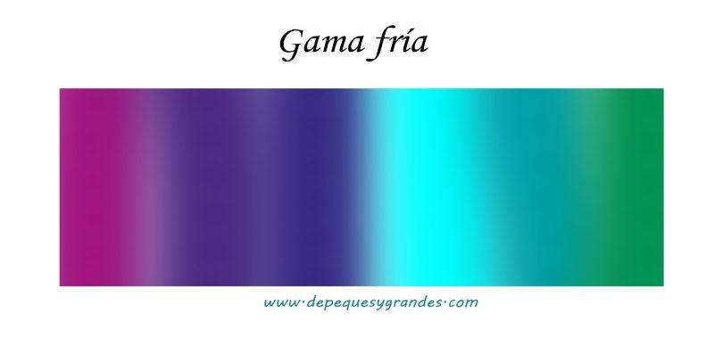 Introducci n al color colores fr os y c lidos - Gama de colores calidos ...
