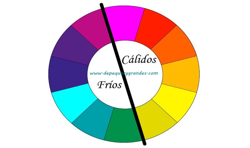 colores fríos y cálidos en el círculo cromático