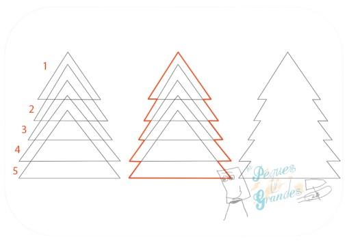 paso 1 dibujo árbol de navidad