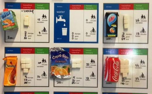 De beste infographics over suiker in frisdrank