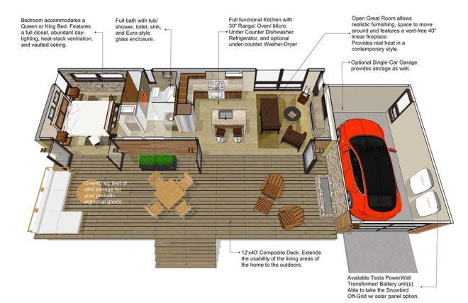 plano de casa de 1 dormitorio