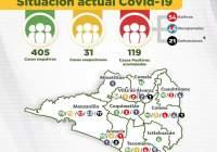 Sube a 119 casos confirmados de Covid-19 y ya suman 21 defunciones en el estado de Colima