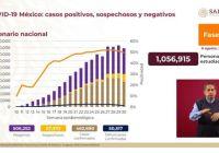 México supera las 50 mil defunciones por Covid-19