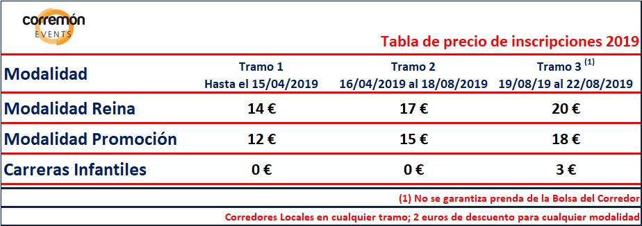 Precios Carreras Mosqueruela 2019