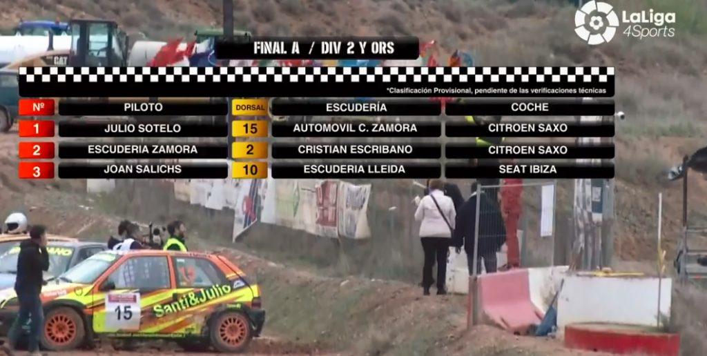 Julio Sotelo García del Automóvil Club Zamora Autocross de Lleida